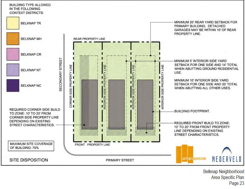 Belknap ASP Graphic